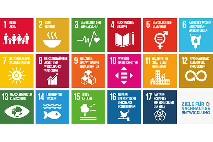 Die 17 globalen Ziele für nachhaltige Entwicklung der Agenda 2030