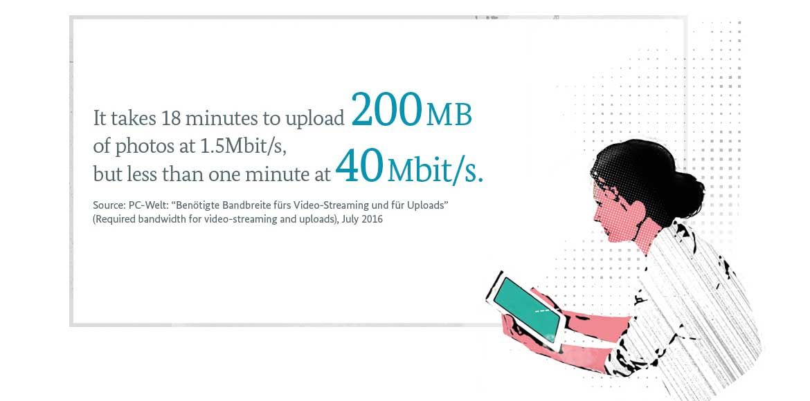 Graphic: It takes 18 minutes to upload 200MB of photos at 1.5Mbit/s, but less than one minute at 40MBit/s.