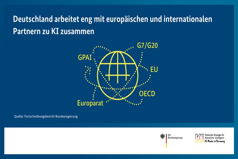 Deutschland arbeitet eng mit europäischen und internationalen Partnern zu KI zusammen